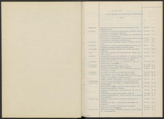 Zundert: Notulen gemeenteraad, 1934-1988 1939-01-01