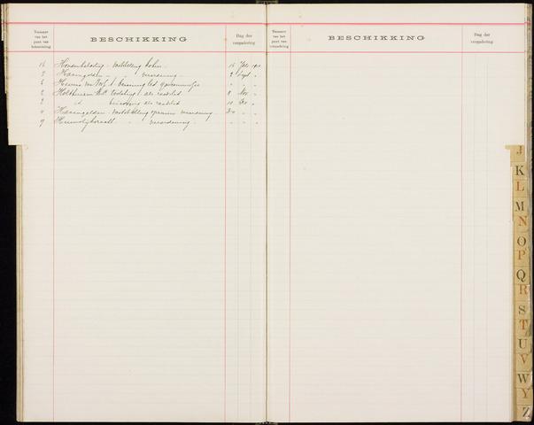 Roosendaal: Alfabetische index, gemeenteraadsnotulen, 1903-1911 1910