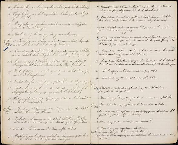 Roosendaal: Inhoudsopgaven notulen, 1849-1903 1899