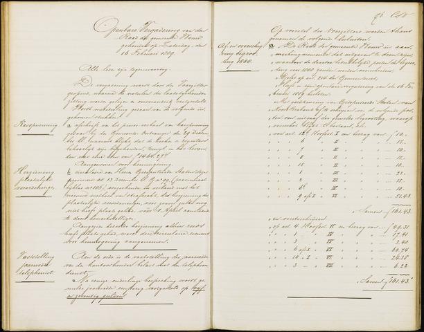 Wouw: Notulen gemeenteraad, 1813-1996 1889