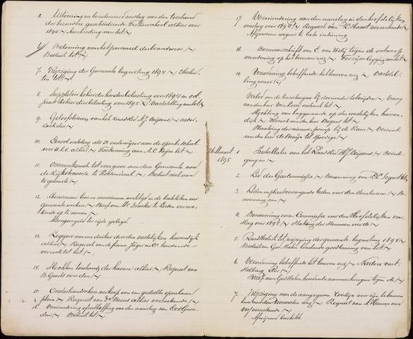 Roosendaal: Inhoudsopgaven notulen, 1849-1903 1895