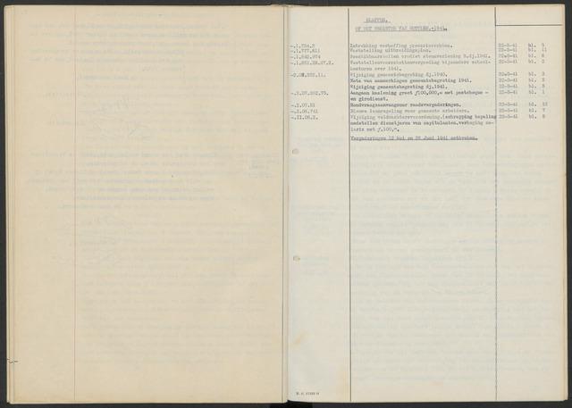 Zundert: Notulen gemeenteraad, 1934-1988 1941-01-01