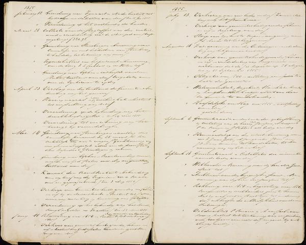 Roosendaal: Inhoudsopgaven notulen, 1849-1903 1855