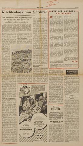 Watersnood documentatie 1953 - kranten 1953-06-27