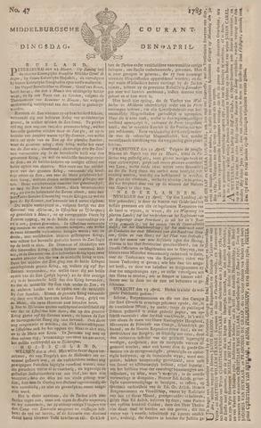 Middelburgsche Courant 1785-04-19