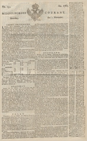 Middelburgsche Courant 1761-11-07