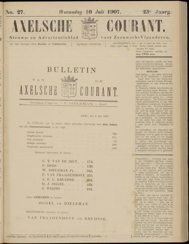 Axelsche Courant 1907-07-08