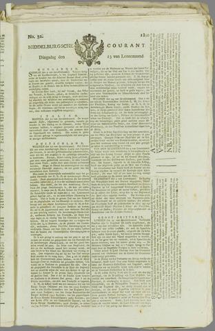 Middelburgsche Courant 1810-03-13