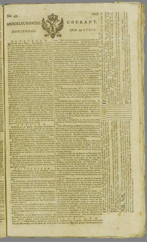 Middelburgsche Courant 1806-04-10