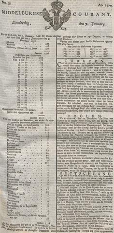 Middelburgsche Courant 1779-01-07