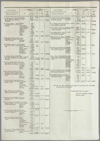 Middelburgsche Courant 1871-06-01