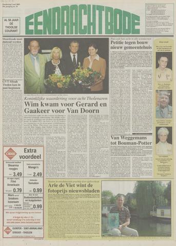 Eendrachtbode (1945-heden)/Mededeelingenblad voor het eiland Tholen (1944/45) 2003-05-01