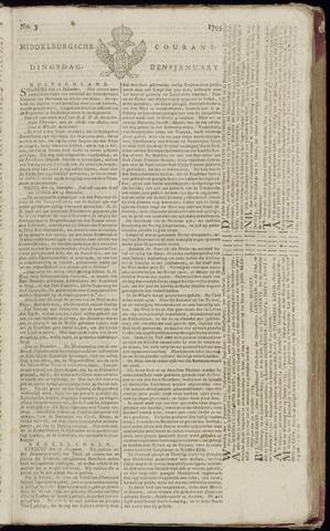 Middelburgsche Courant 1795-01-06