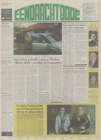 Eendrachtbode (1945-heden)/Mededeelingenblad voor het eiland Tholen (1944/45) 2004-04-01