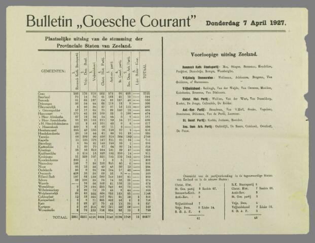 Goessche Courant 1927-04-07