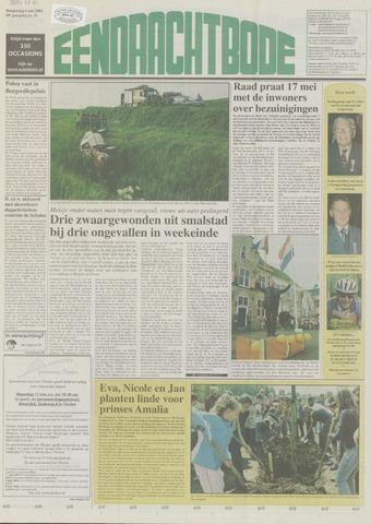 Eendrachtbode (1945-heden)/Mededeelingenblad voor het eiland Tholen (1944/45) 2004-05-06