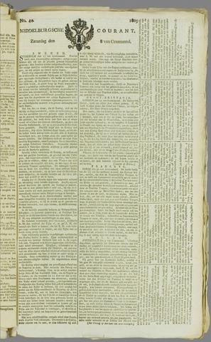 Middelburgsche Courant 1809-04-08