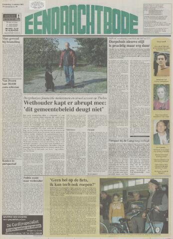 Eendrachtbode (1945-heden)/Mededeelingenblad voor het eiland Tholen (1944/45) 2003-10-16