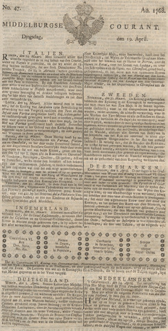 Middelburgsche Courant 1768-04-19