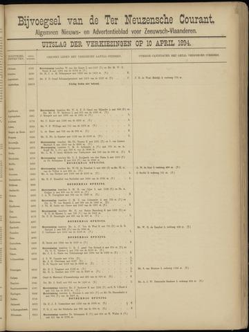 Ter Neuzensche Courant. Algemeen Nieuws- en Advertentieblad voor Zeeuwsch-Vlaanderen / Neuzensche Courant ... (idem) / (Algemeen) nieuws en advertentieblad voor Zeeuwsch-Vlaanderen 1894-04-11