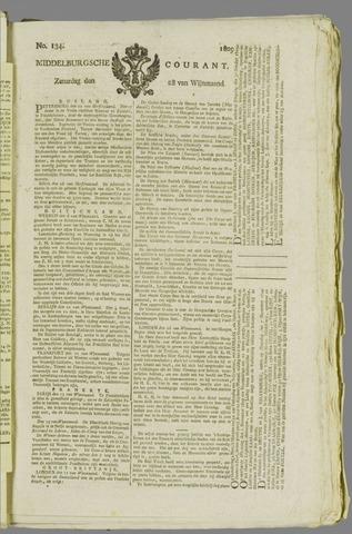 Middelburgsche Courant 1809-10-28