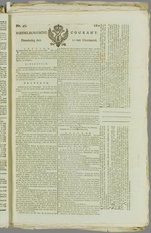 Middelburgsche Courant 1810-04-12