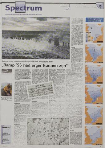 Watersnood documentatie 1953 - kranten 2003-01-28