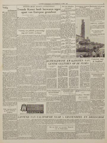 Watersnood documentatie 1953 - kranten 1953-04-29
