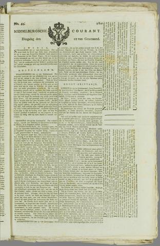 Middelburgsche Courant 1810-04-10